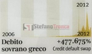 debito sovrano greco
